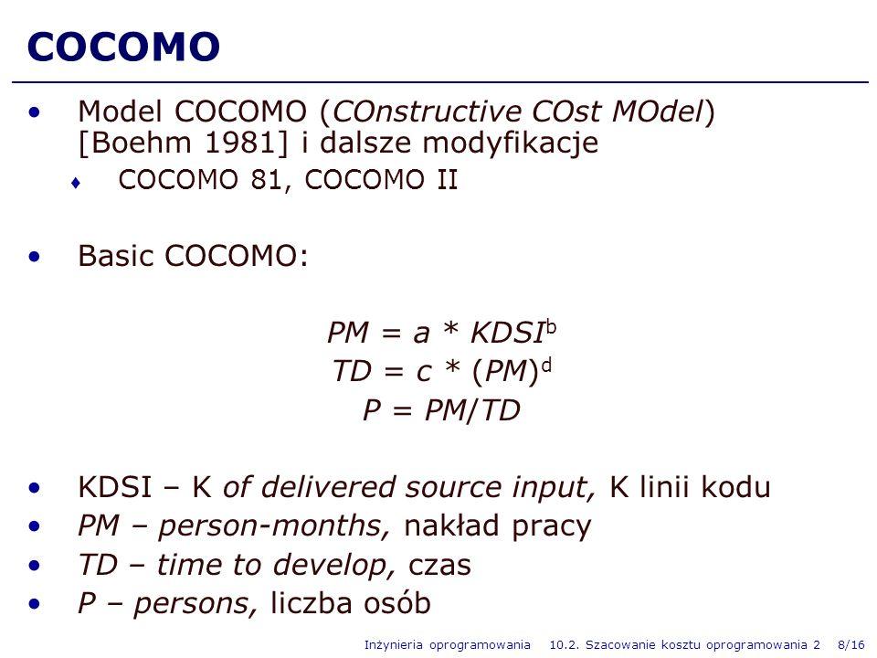 COCOMO Model COCOMO (COnstructive COst MOdel) [Boehm 1981] i dalsze modyfikacje. COCOMO 81, COCOMO II.